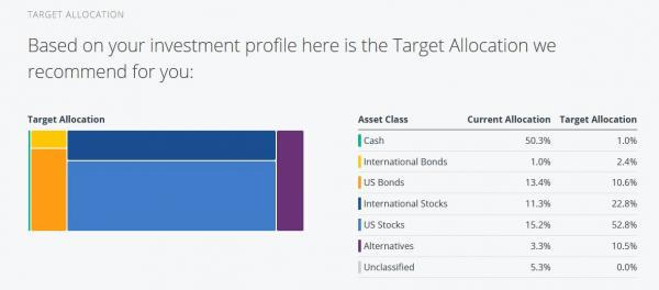 Comparison between current and target allocations